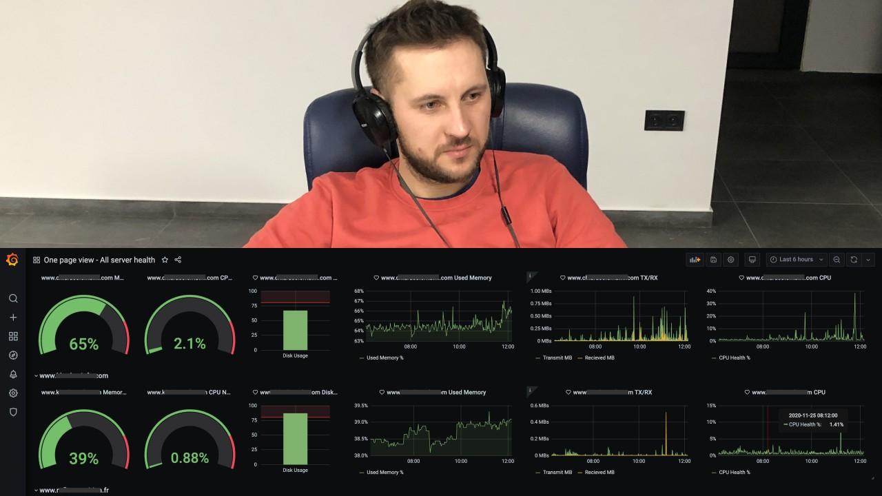 Serveur Monitoring utilisant MQTT